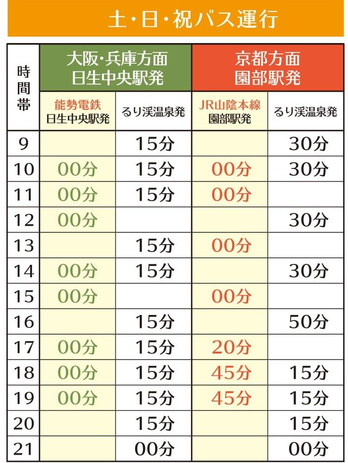 12月22日~25日バス時刻表